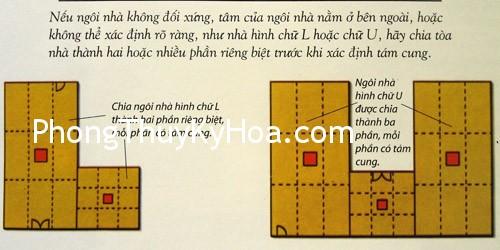 DSC04721 Cách xác định hướng nhà